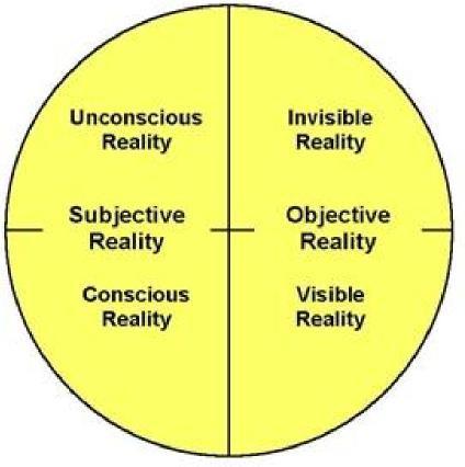Ontological assumptions